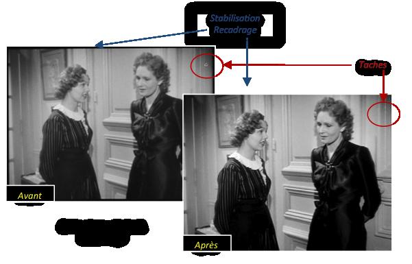 Re-Masterisation de «la règle du jeu» de Jean Renoir © les grands films classiques